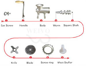 Meat grinders parts